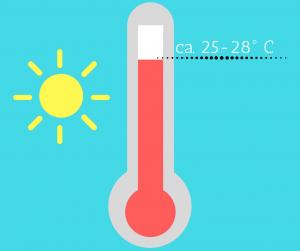 ca. 25° C